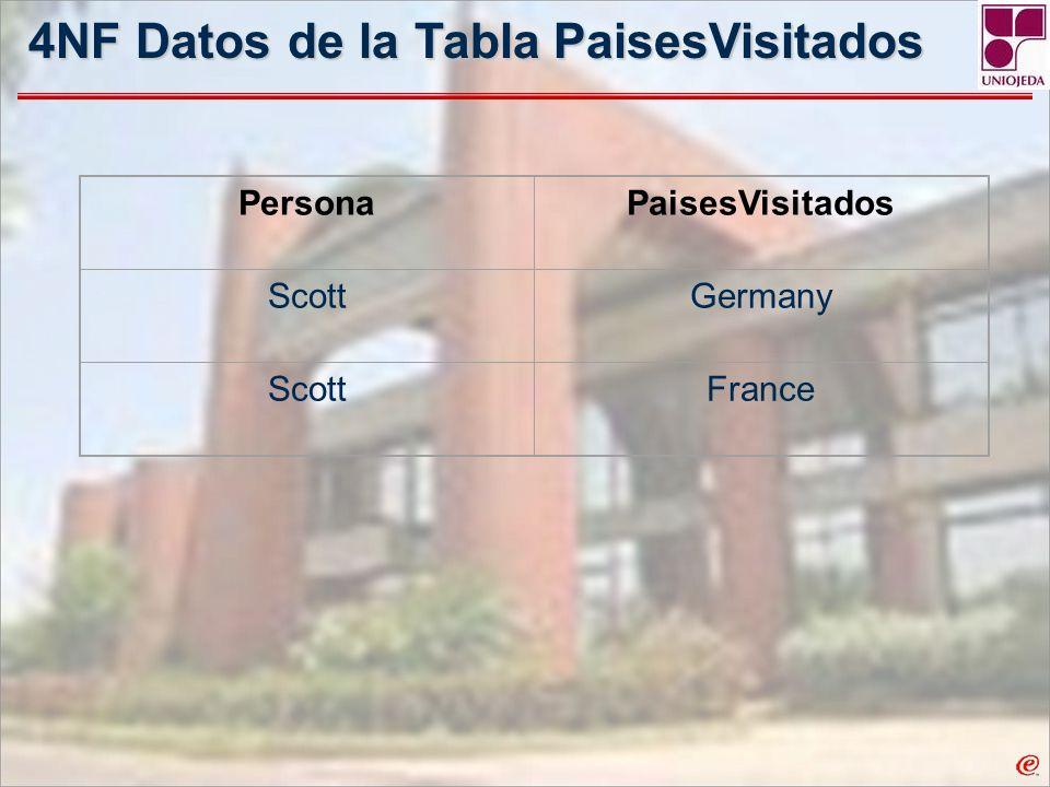 4NF Datos de la Tabla PaisesVisitados