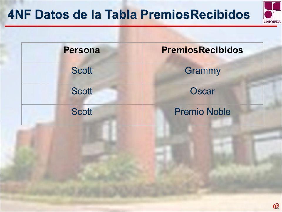 4NF Datos de la Tabla PremiosRecibidos