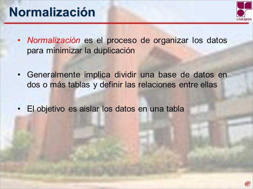 Normalización Normalización es el proceso de organizar los datos para minimizar la duplicación.