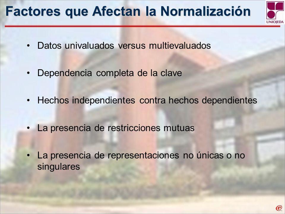 Factores que Afectan la Normalización