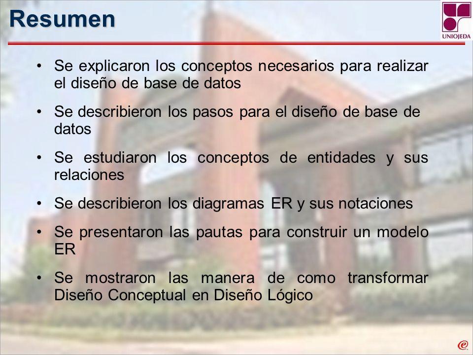 Resumen Se explicaron los conceptos necesarios para realizar el diseño de base de datos. Se describieron los pasos para el diseño de base de datos.