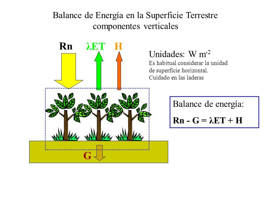 Balance de Energía en la Superficie Terrestre componentes verticales