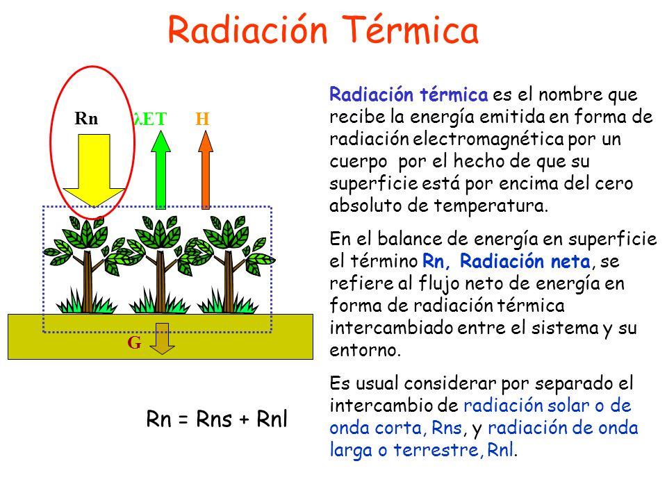 Radiación Térmica Rn = Rns + Rnl