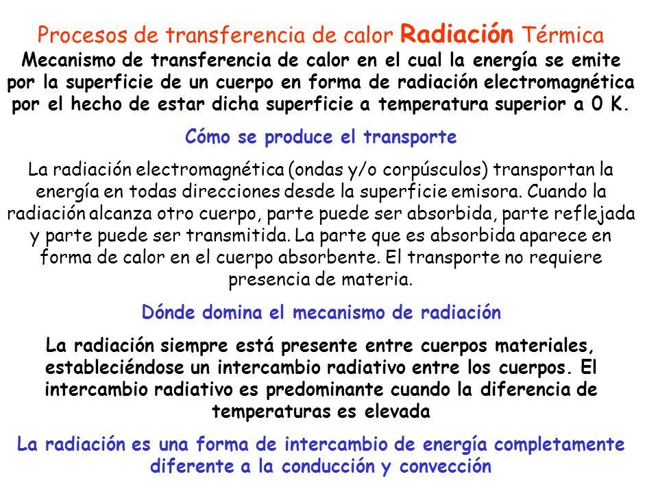 Dónde domina el mecanismo de radiación