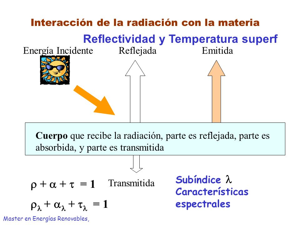 Reflectividad y Temperatura superf
