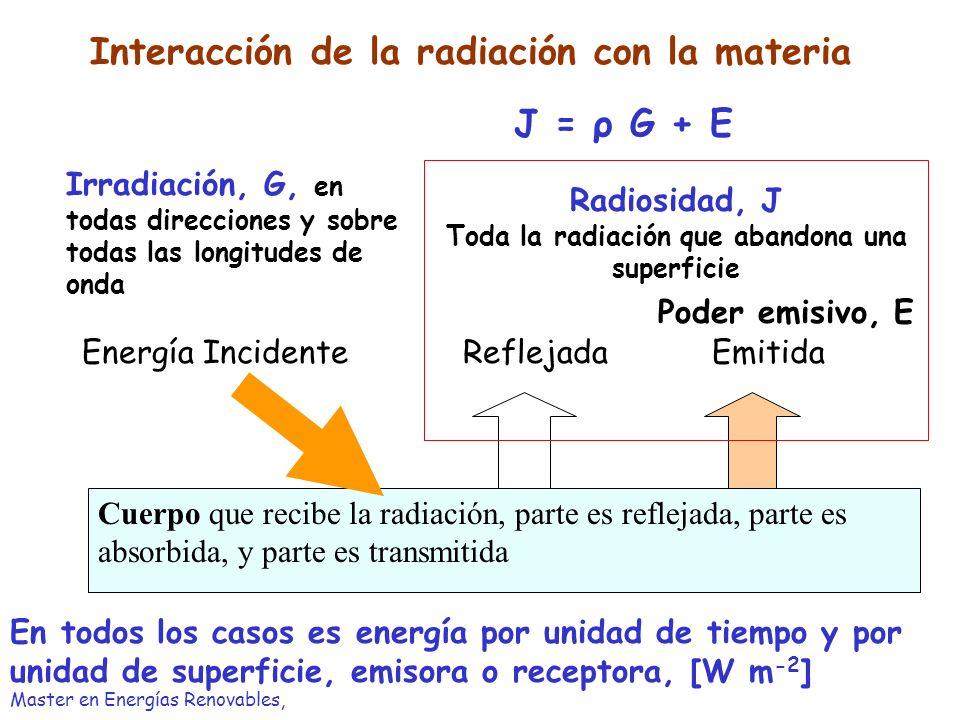 Radiosidad, J Toda la radiación que abandona una superficie