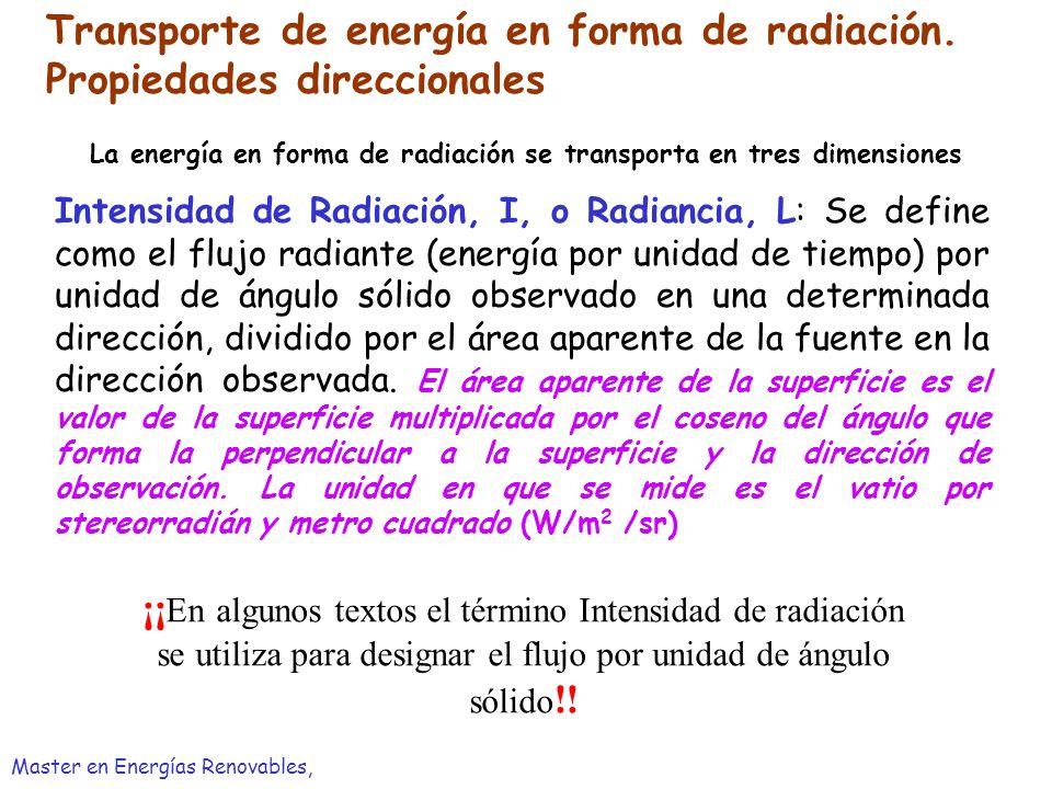 La energía en forma de radiación se transporta en tres dimensiones