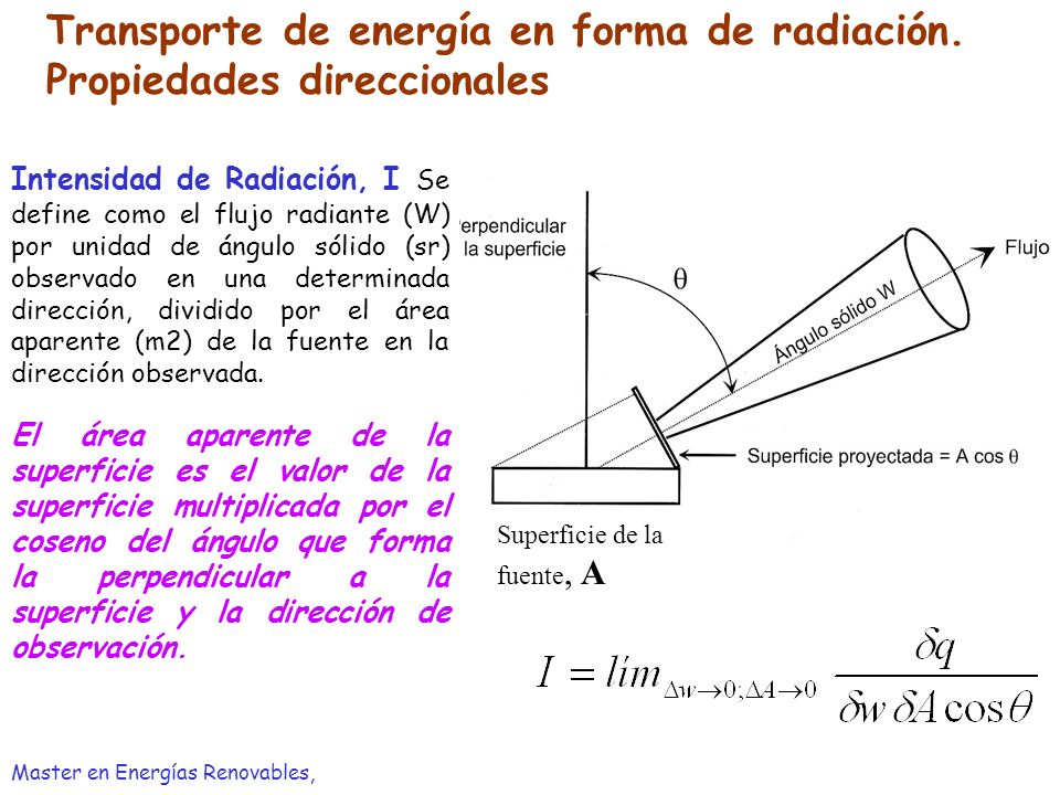 Transporte de energía en forma de radiación. Propiedades direccionales