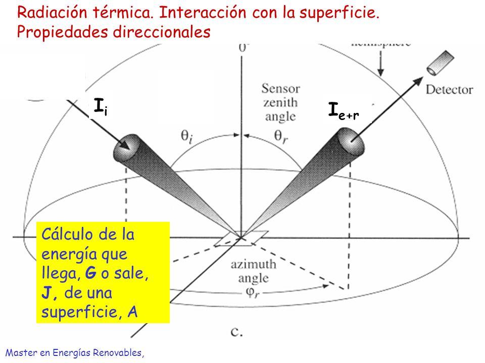 Ie+r Ii. Radiación térmica. Interacción con la superficie. Propiedades direccionales.