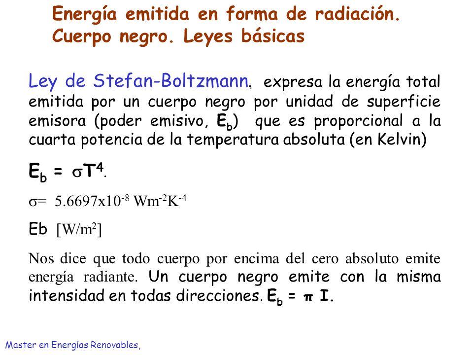 Energía emitida en forma de radiación. Cuerpo negro. Leyes básicas