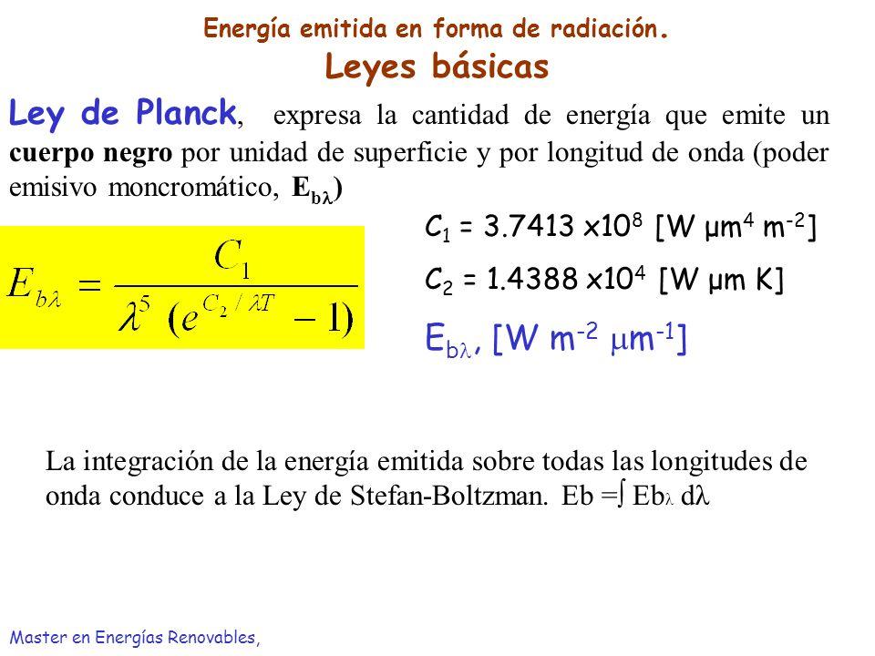 Energía emitida en forma de radiación. Leyes básicas