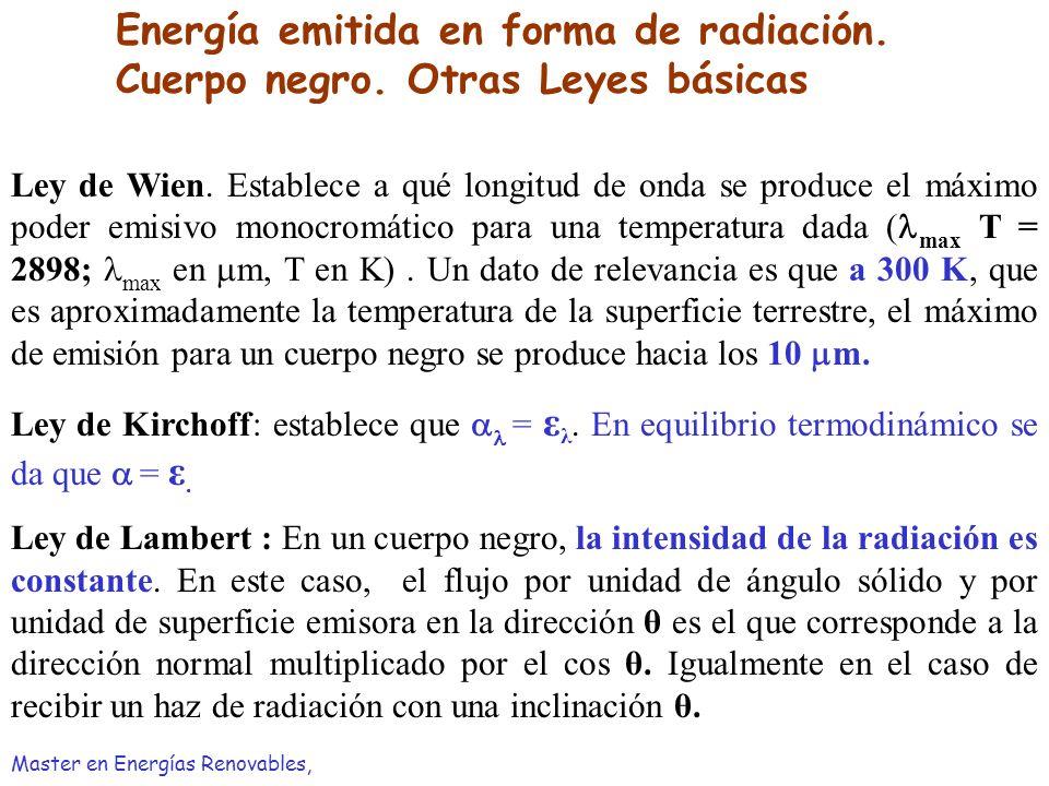 Energía emitida en forma de radiación. Cuerpo negro