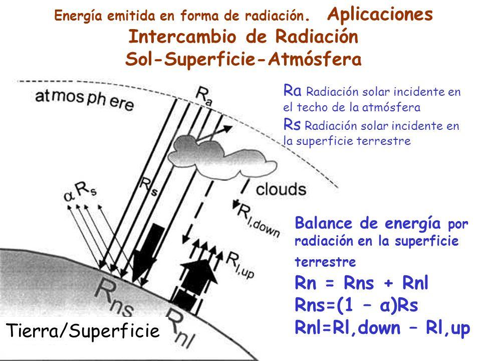 Tierra/Superficie Balance de radiación en la superficie