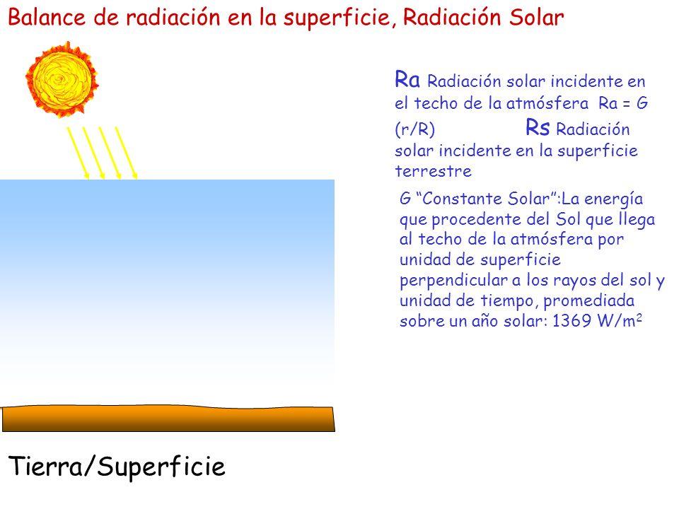 Balance de radiación en la superficie, Radiación Solar