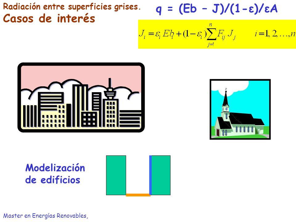 q = (Eb – J)/(1-ε)/εA Modelización de edificios