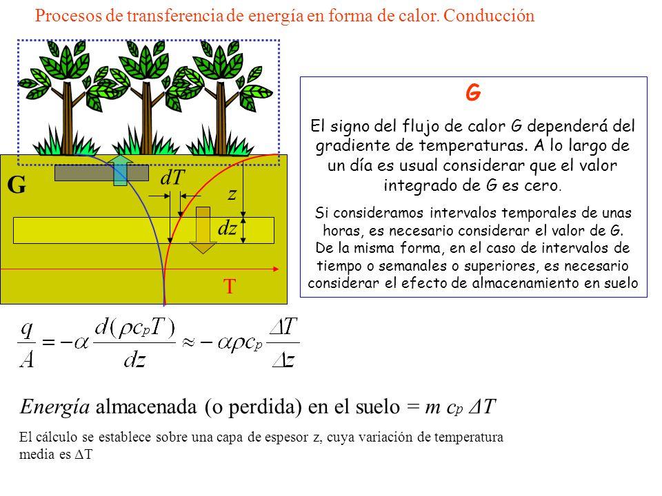 G G dT z dz T Energía almacenada (o perdida) en el suelo = m cp ΔT