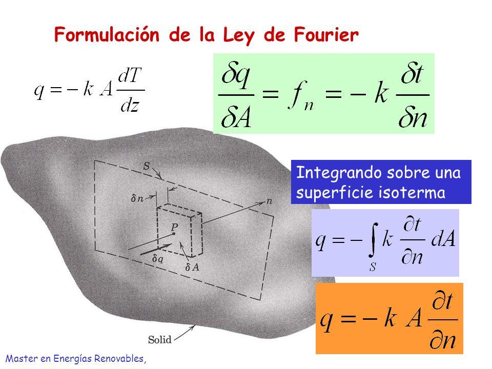 Formulación de la Ley de Fourier