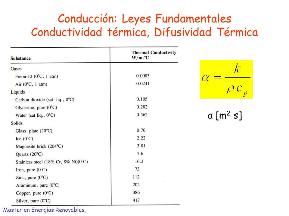 Conducción: Leyes Fundamentales Conductividad térmica, Difusividad Térmica