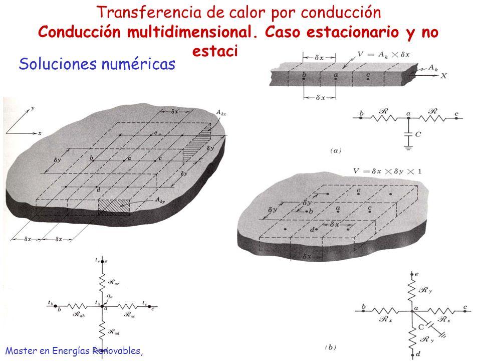 Transferencia de calor por conducción Conducción multidimensional
