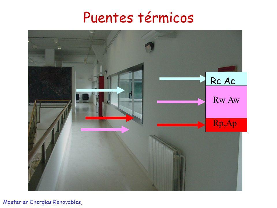 Puentes térmicos Rc Ac Rw Aw Rp,Ap Master en Energías Renovables,
