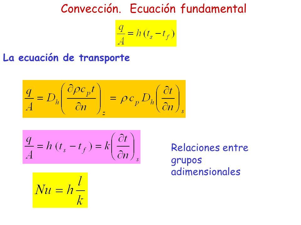 Convección. Ecuación fundamental