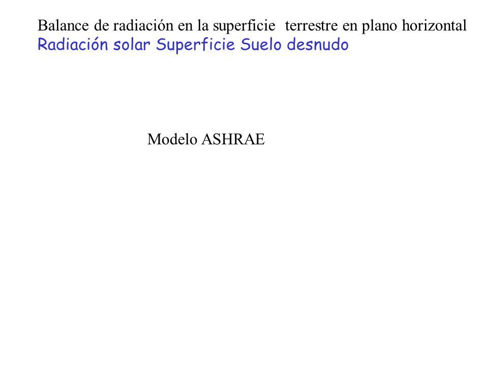 Balance de radiación en la superficie terrestre en plano horizontal Radiación solar Superficie Suelo desnudo