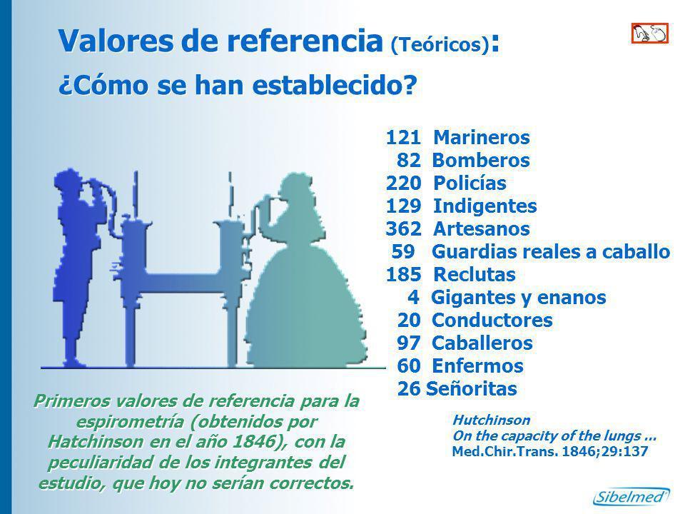 Valores de referencia (Teóricos): ¿Cómo se han establecido