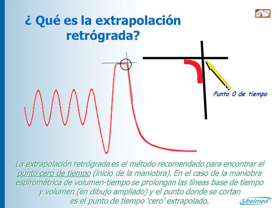 ¿ Qué es la extrapolación retrógrada