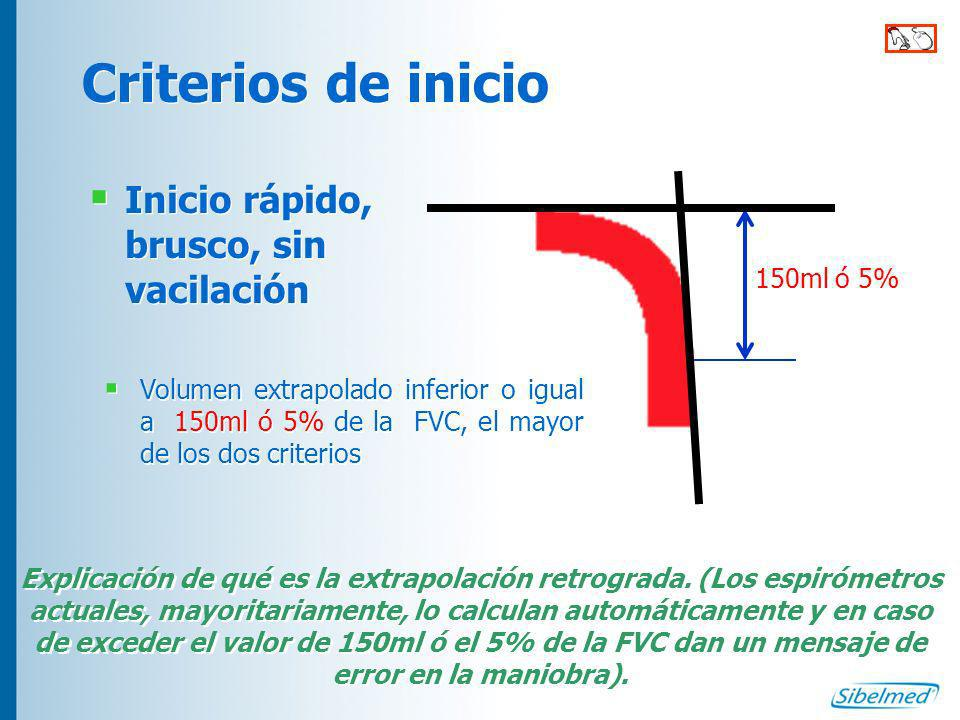Criterios de inicio Inicio rápido, brusco, sin vacilación 150ml ó 5%