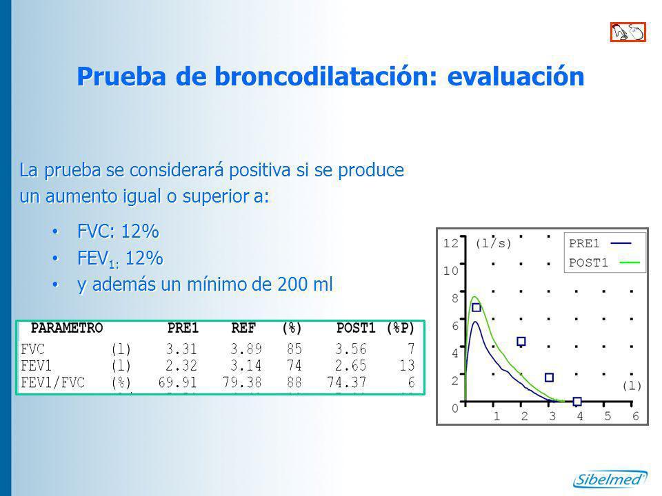Prueba de broncodilatación: evaluación