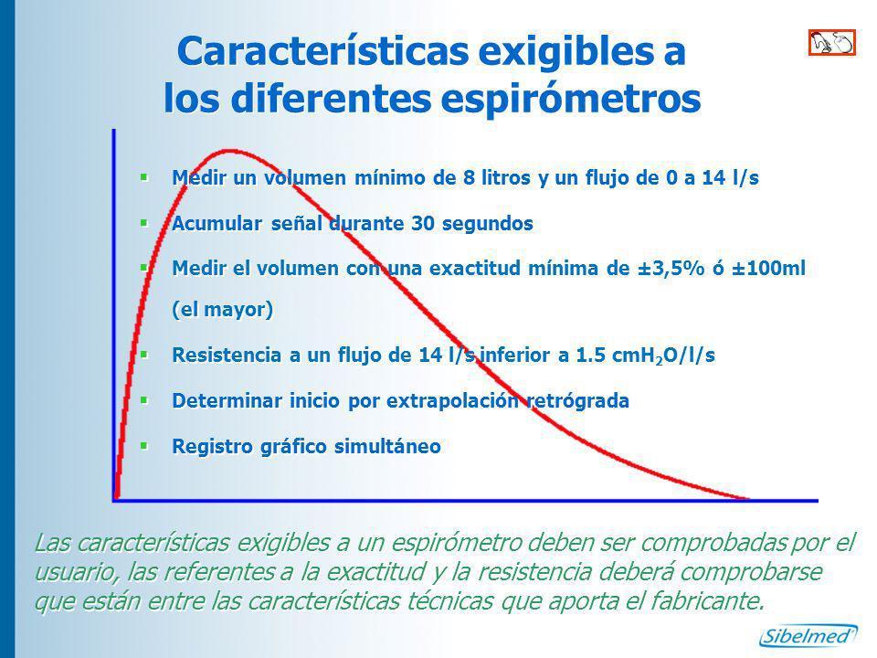 Características exigibles a los diferentes espirómetros