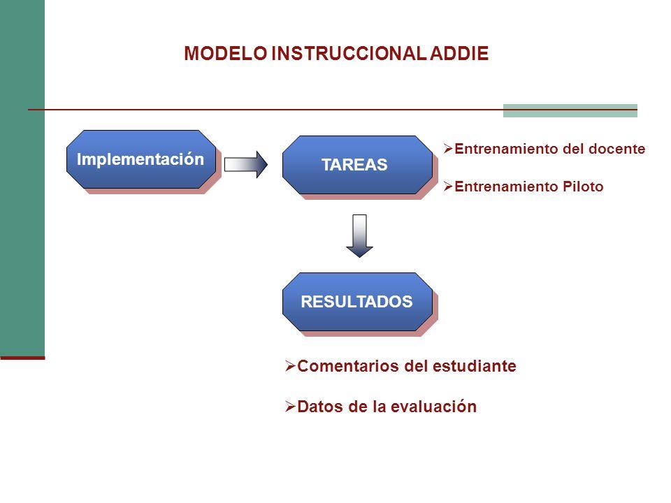 MODELO INSTRUCCIONAL ADDIE