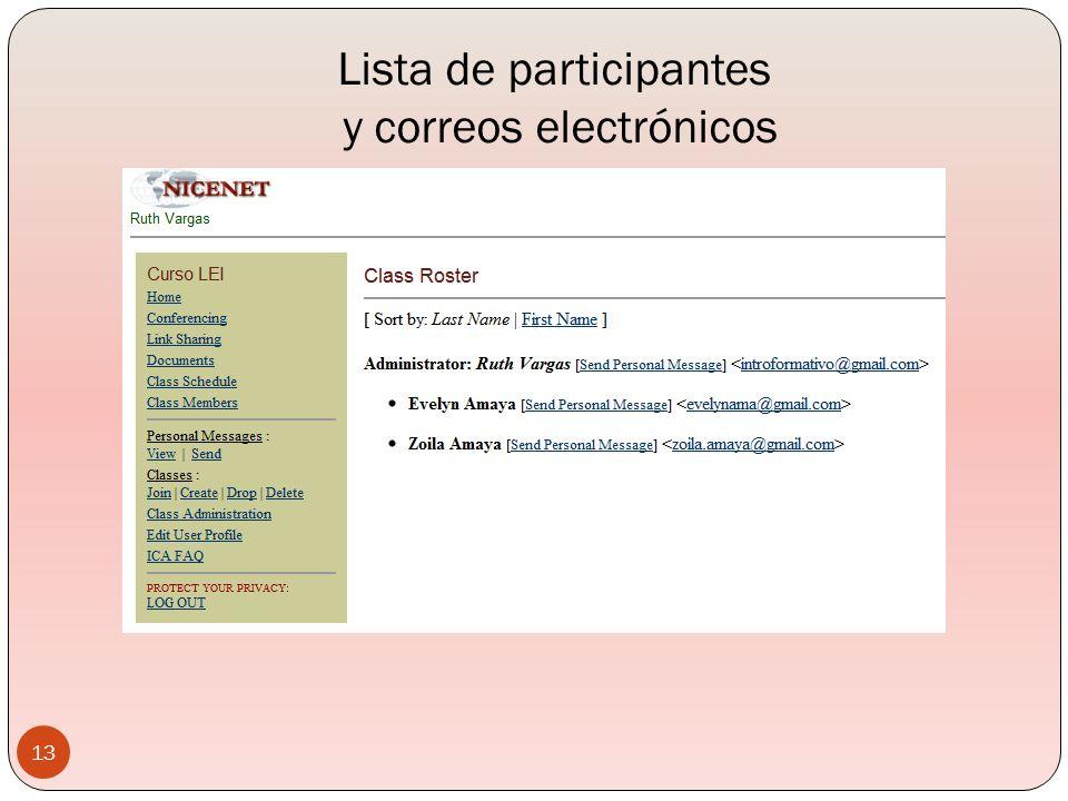 Lista de participantes y correos electrónicos
