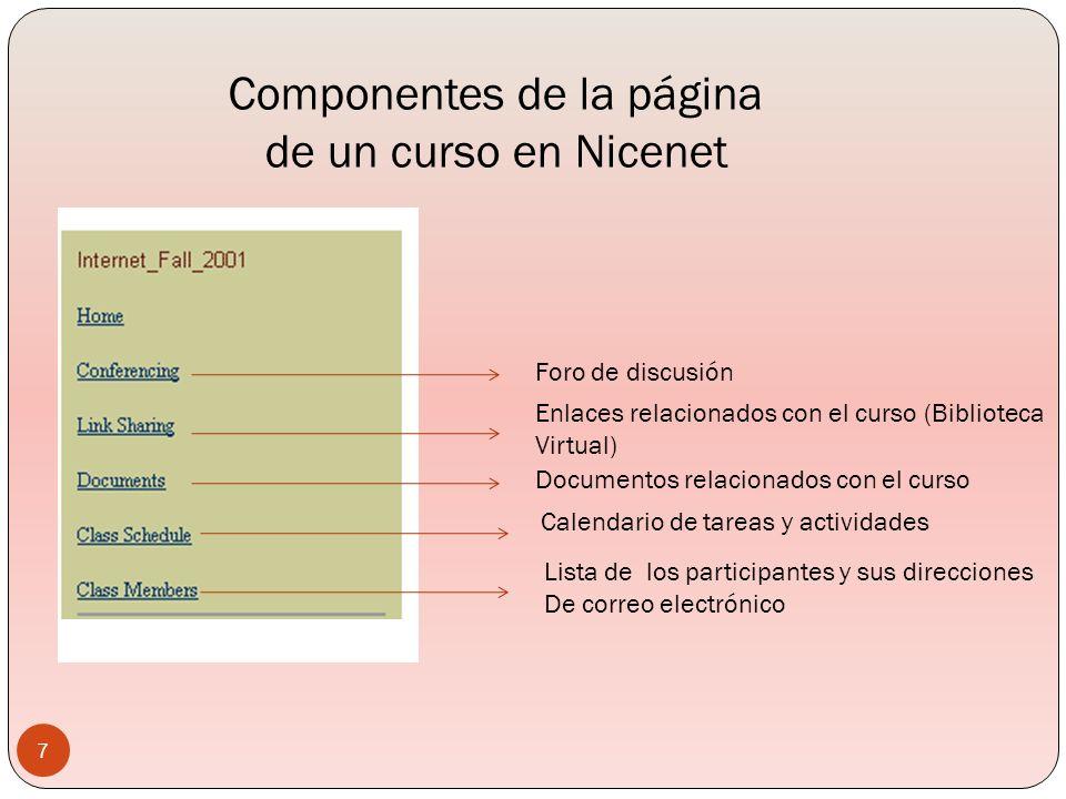 Componentes de la página