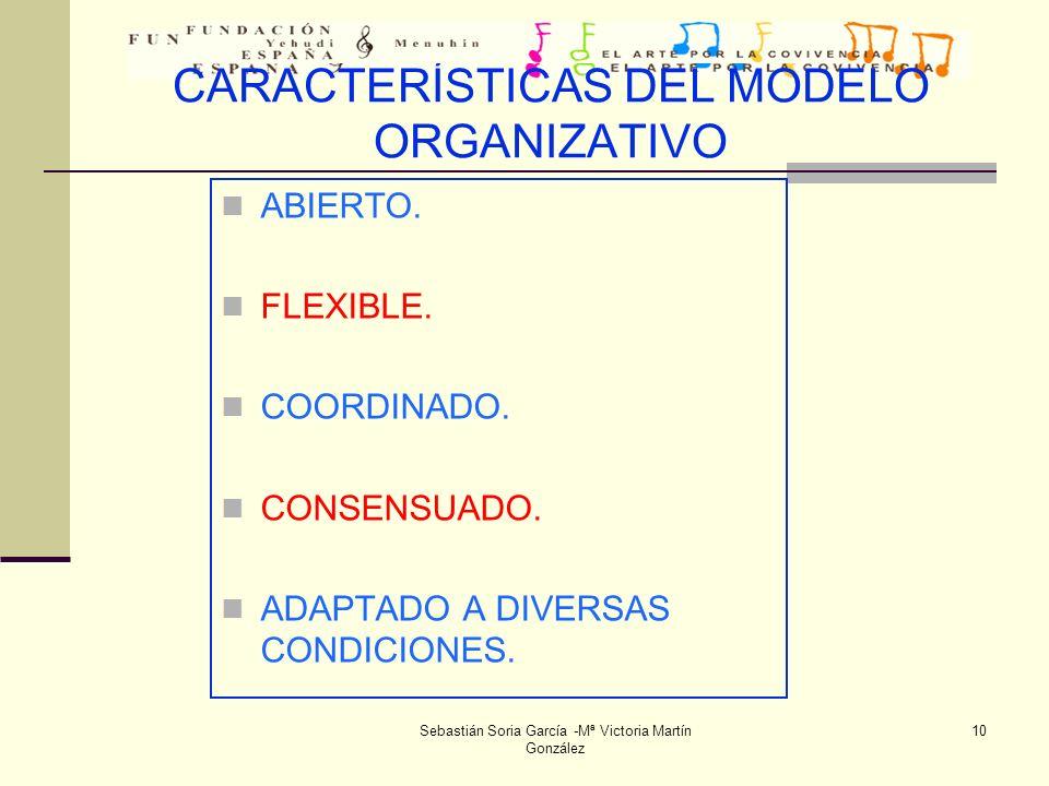 CARACTERÍSTICAS DEL MODELO ORGANIZATIVO
