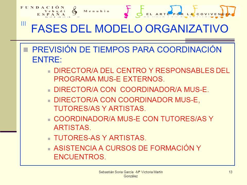 FASES DEL MODELO ORGANIZATIVO