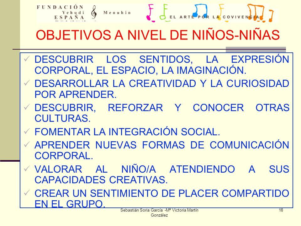 OBJETIVOS A NIVEL DE NIÑOS-NIÑAS