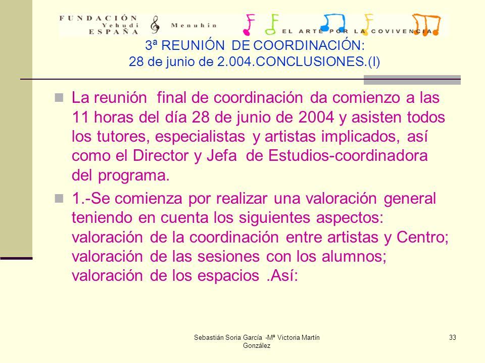 3ª REUNIÓN DE COORDINACIÓN: 28 de junio de 2.004.CONCLUSIONES.(I)