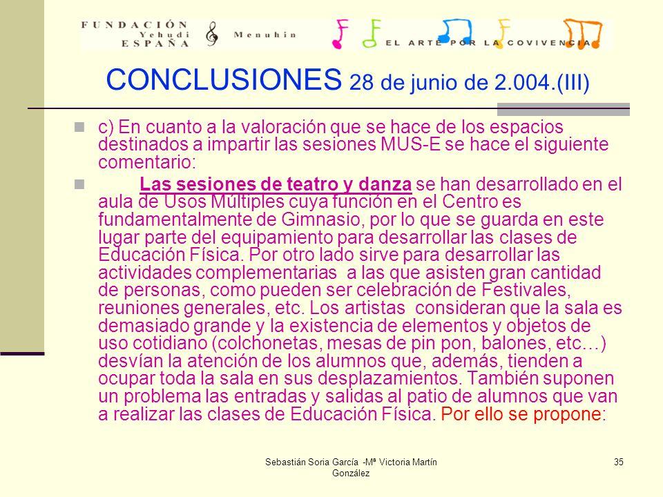 CONCLUSIONES 28 de junio de 2.004.(III)