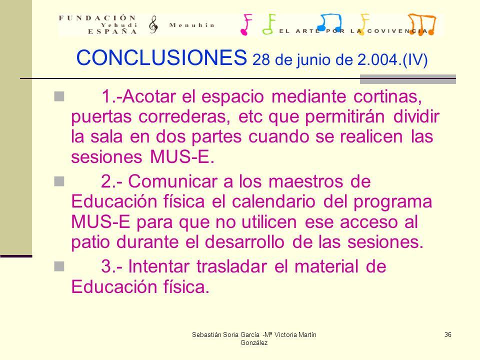 CONCLUSIONES 28 de junio de 2.004.(IV)