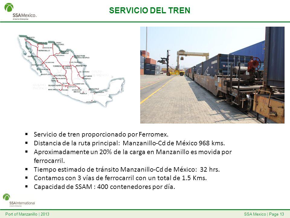 SERVICIO DEL TREN Servicio de tren proporcionado por Ferromex.