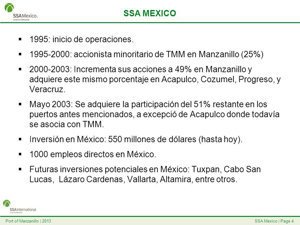 SSA MEXICO 1995: inicio de operaciones. 1995-2000: accionista minoritario de TMM en Manzanillo (25%)