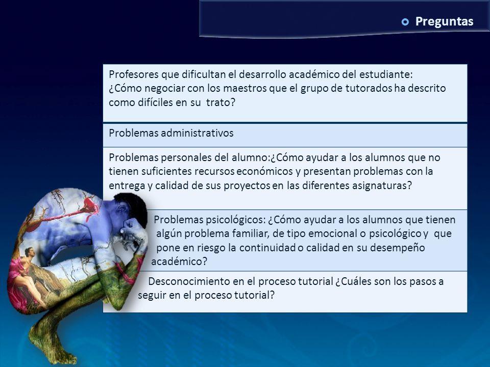 Examen de grado MAV6/10/2011. Preguntas. Profesores que dificultan el desarrollo académico del estudiante:
