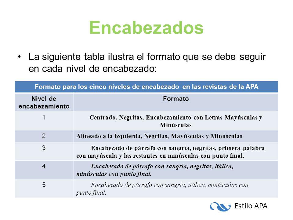 Encabezados La siguiente tabla ilustra el formato que se debe seguir en cada nivel de encabezado:
