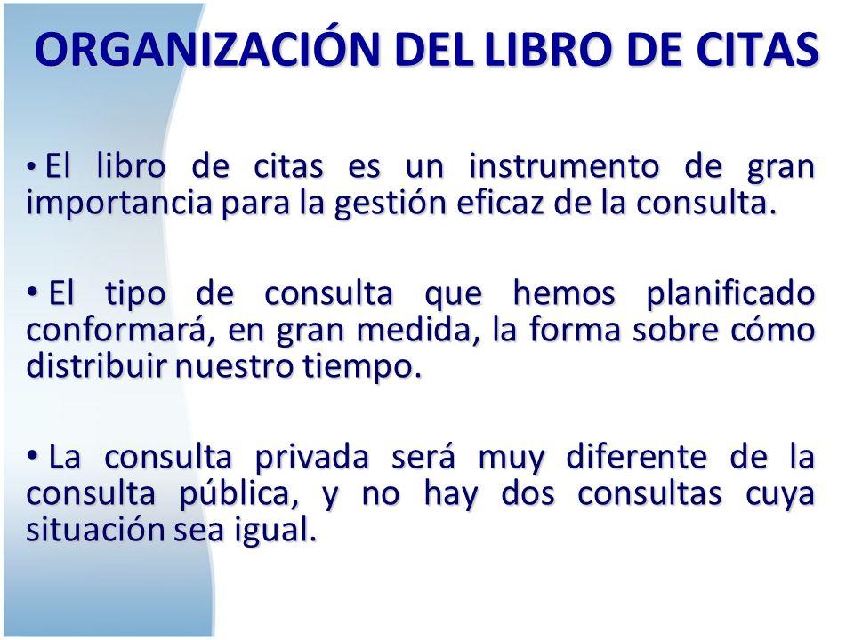 ORGANIZACIÓN DEL LIBRO DE CITAS