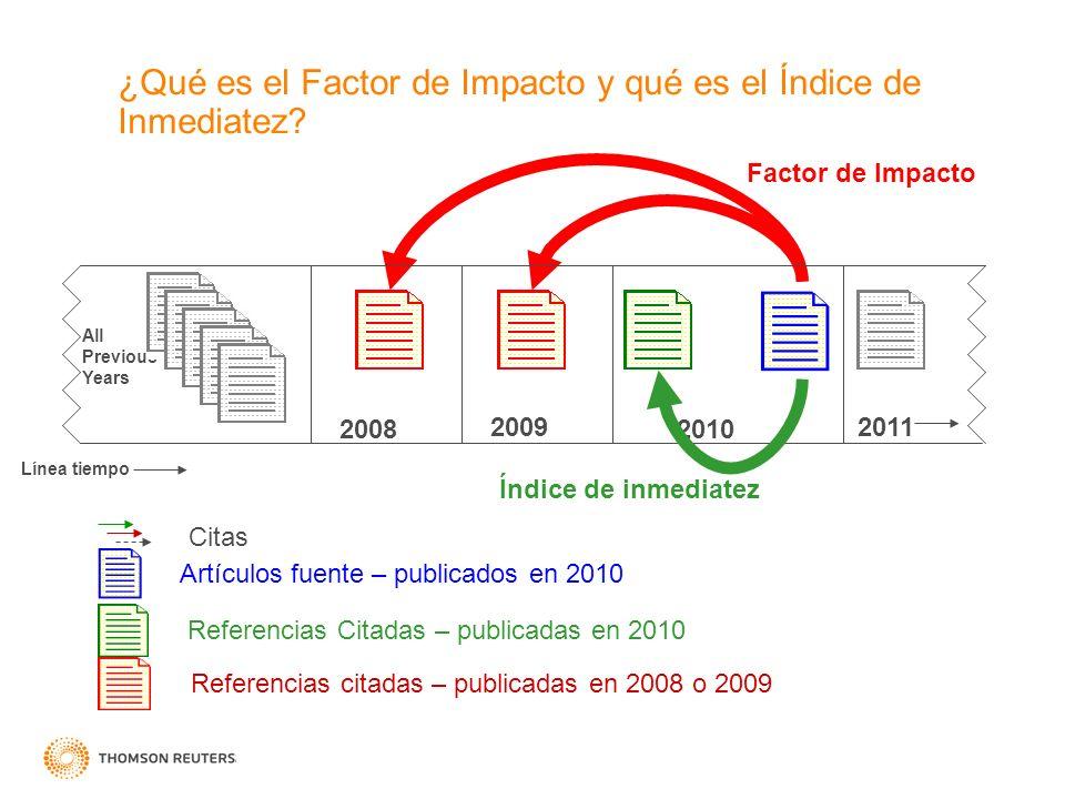 ¿Qué es el Factor de Impacto y qué es el Índice de Inmediatez