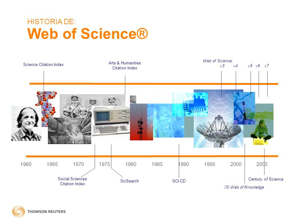 HISTORIA DE: Web of Science®