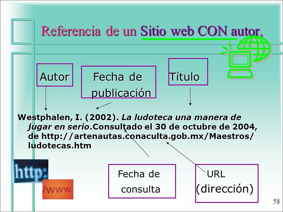 Referencia de un Sitio web CON autor,