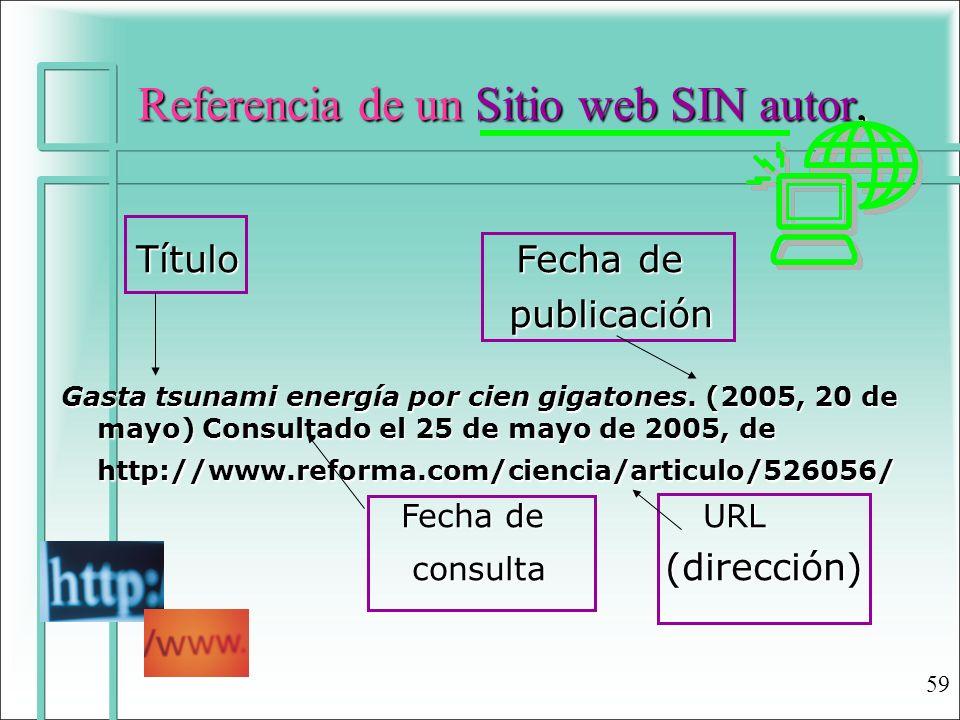 Referencia de un Sitio web SIN autor,