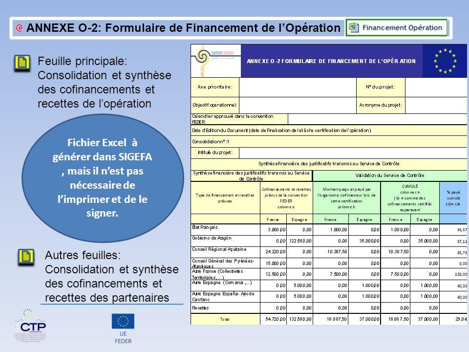 ANNEXE O-2: Formulaire de Financement de l'Opération